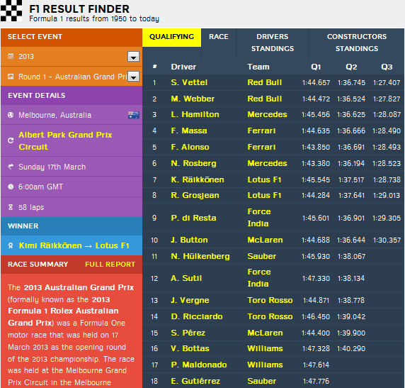 F1 Result Finder screenshot
