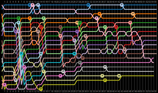 Formula 1 Lap Charts screenshot
