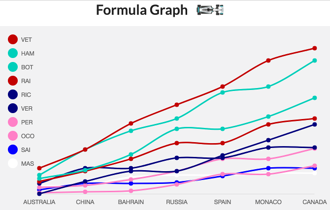 Formula Graph screenshot