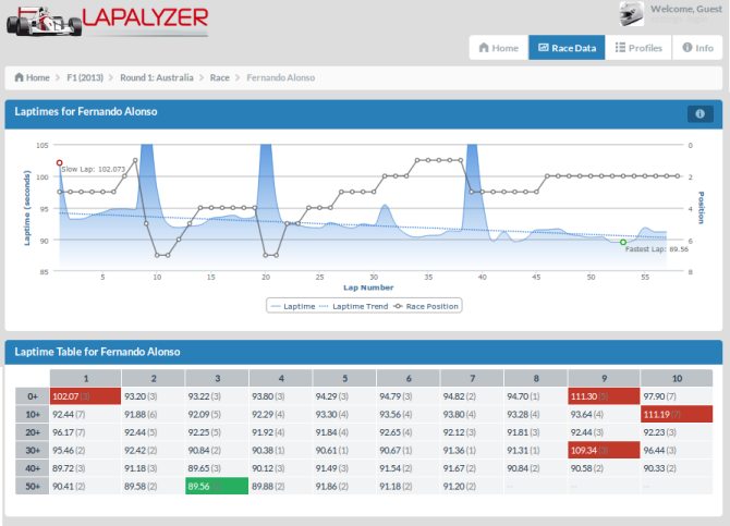 Lapalyzer screenshot
