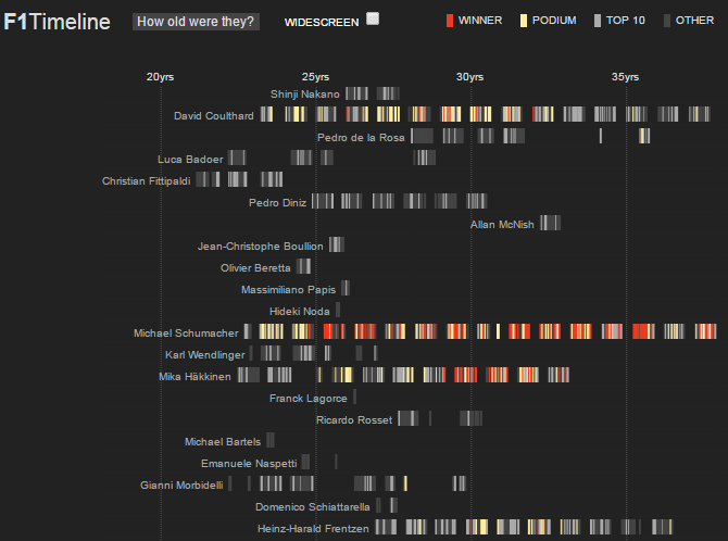 F1 Timeline screenshot